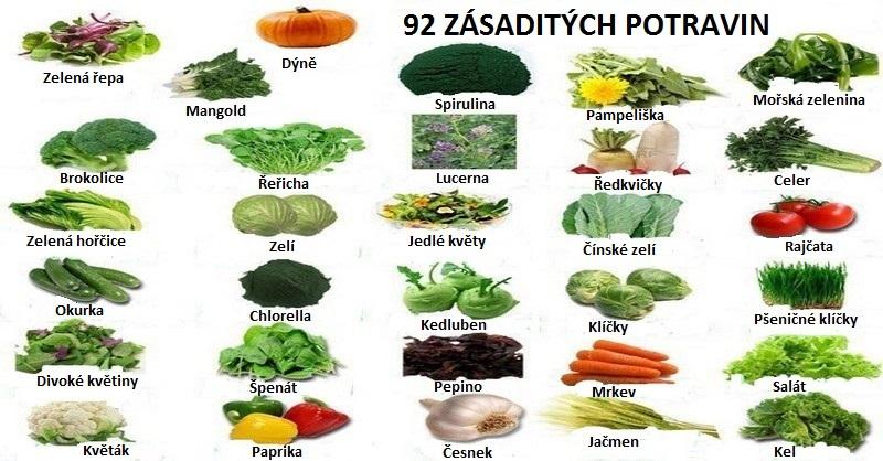 92-alkalickych-potravin
